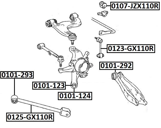 Тяга стабилизатора AKITAKA 0125-GX110R TOYOTA (задняя продольная)