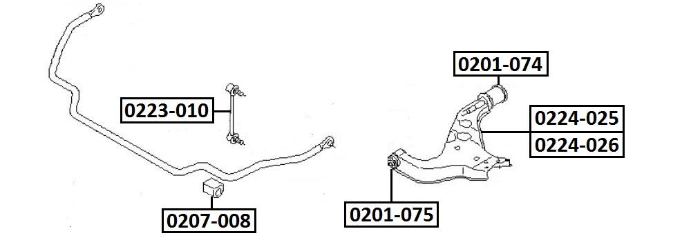 Тяга стабилизатора AKITAKA 0223-010 NISSAN (передняя)