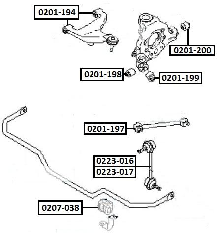 Тяга стабилизатора AKITAKA 0223-017 NISSAN (задняя L)