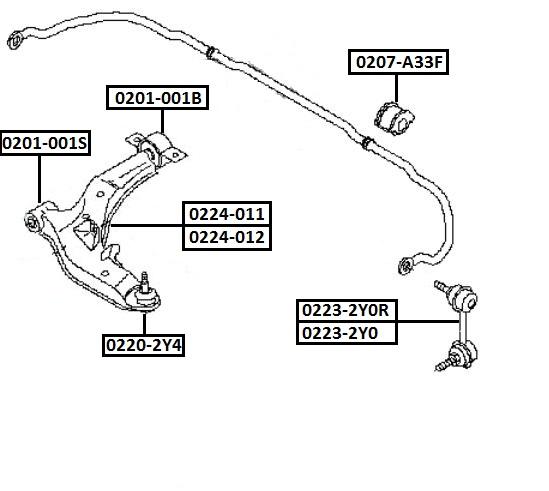 Тяга стабилизатора AKITAKA 0223-2Y0 NISSAN (передняя L)