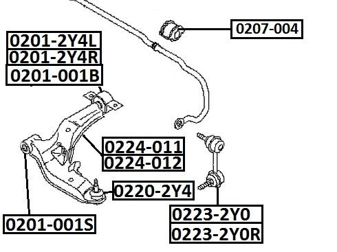 Тяга стабилизатора AKITAKA 0223-2Y0R NISSAN (передняя R)