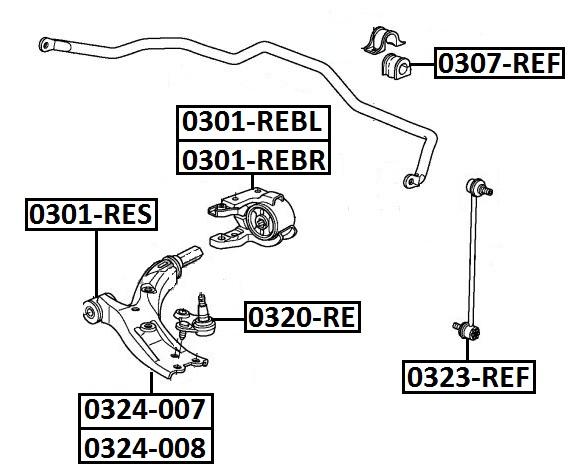 Сайлентблок AKITAKA 0301-REBR (переднего нижнего рычага задний правый) HONDA
