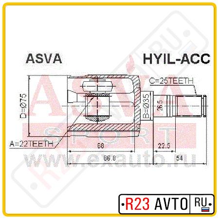ШРУС внутренний ASVA <22x35x25> HYIL-ACC (HYUNDAI Accent)